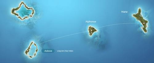 ASTOVE Atoll - 1