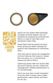 Carbon Web Technology